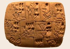 The development of ancient Sumerian cuneiform in 2900 BCE