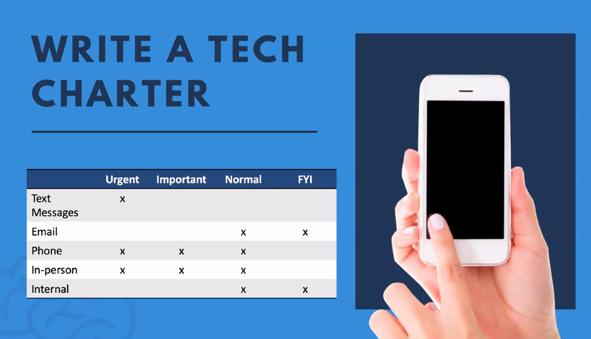 Write a tech charter