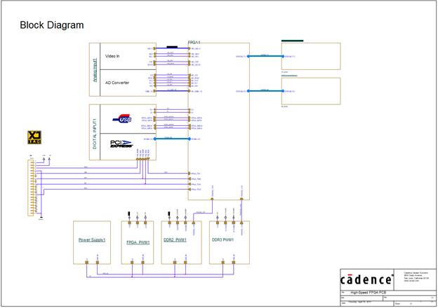 DiagramDescription automatically generated with medium confidence