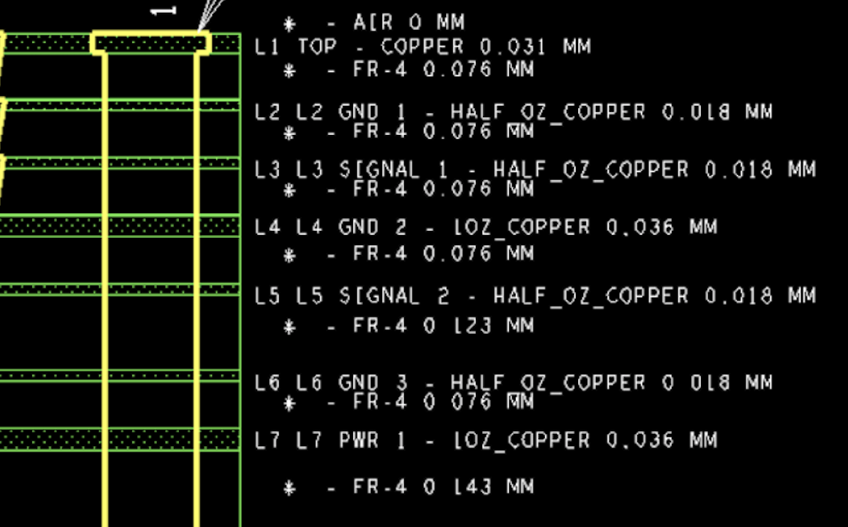 The Case For Stitching Vias On Your Pcb Printed Circuit Board Fabrication Single Layer To High 26 Layers We Have A Total Of 20 3x5 35 Mils From Edge An Inner Plane Or Signal Trace Sorry Math