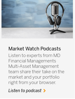 Market Watch Podcasts