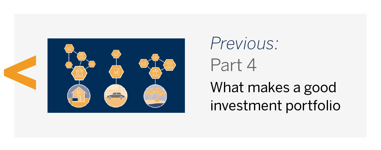 PREVIOUS: Part 4 – What makes a good investment portfolio