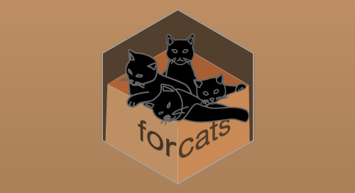 Factors with forcats Cheat Sheet