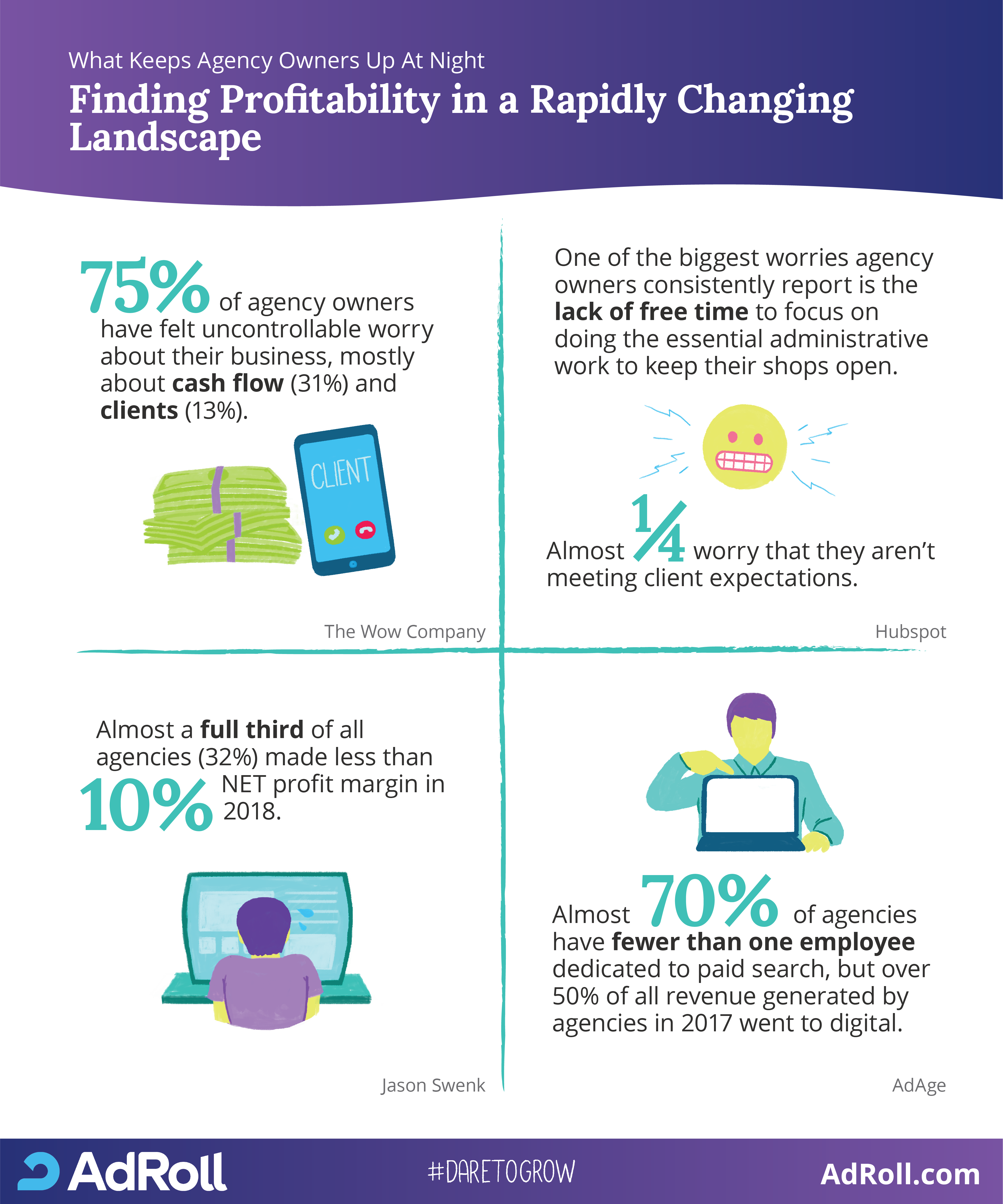 digital marketing agency challenges infographic