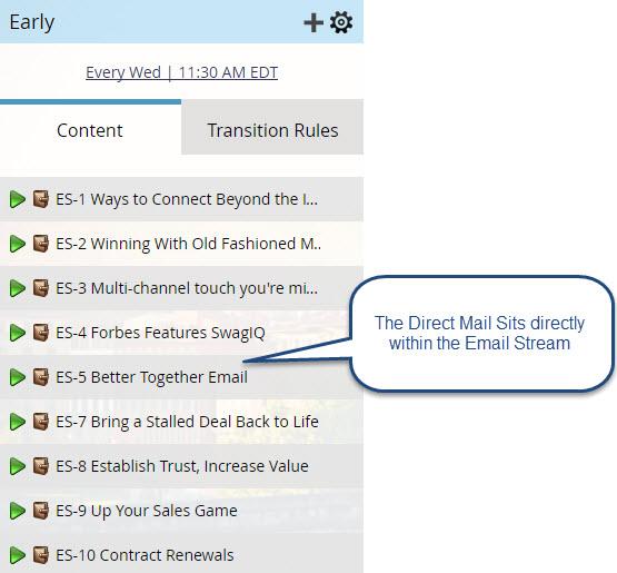 Marketo Direct Mail PFL Engagement Program