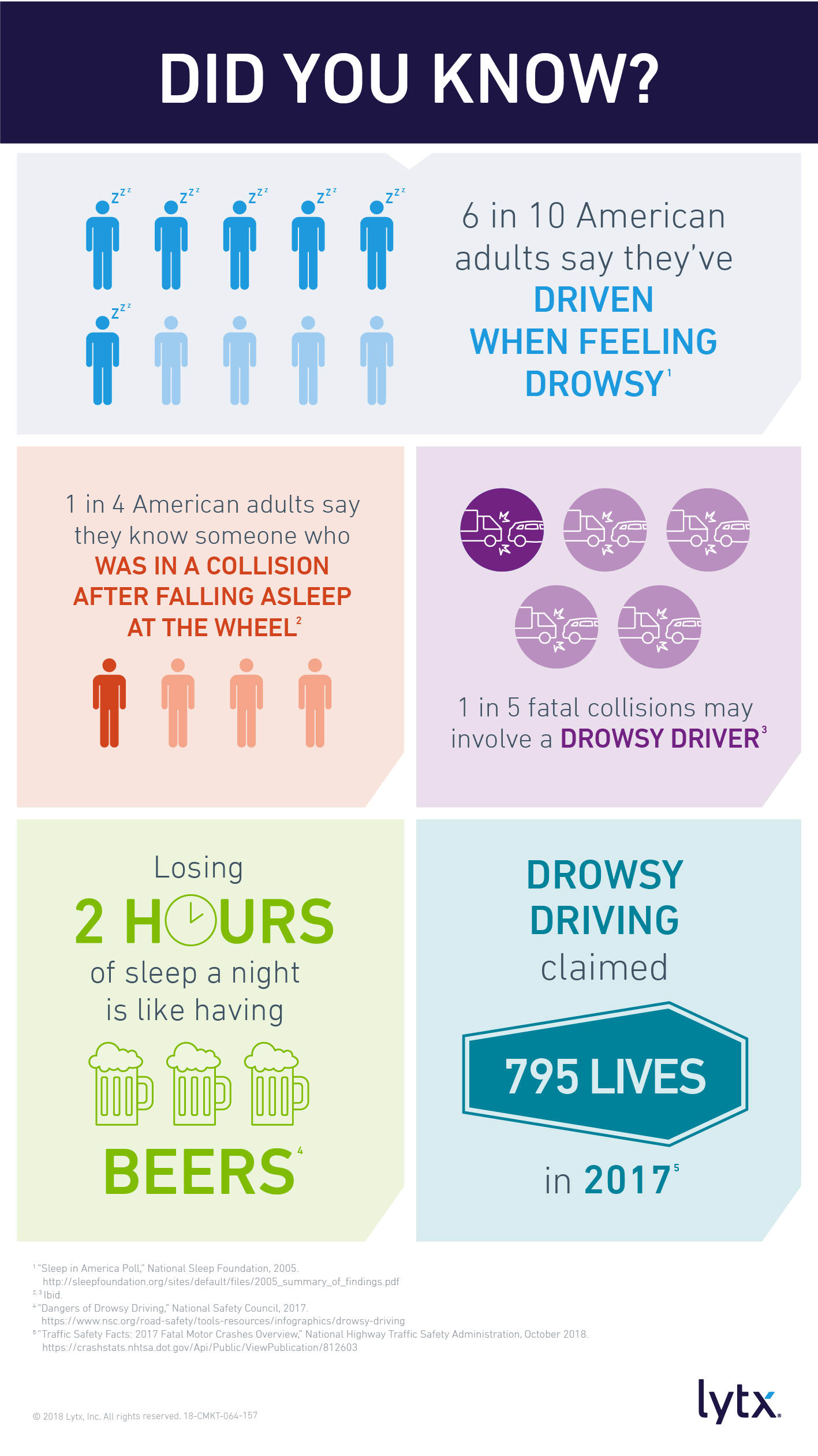 Drowsy Driving Prevention