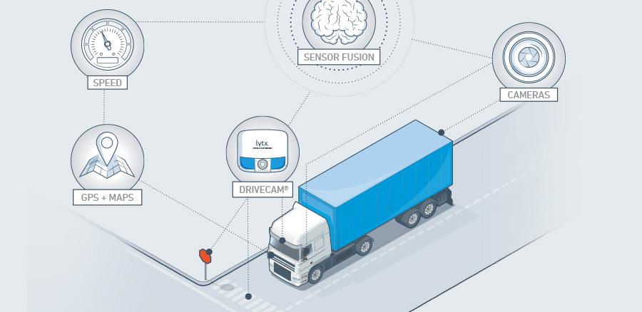 Sensor fusion on the road