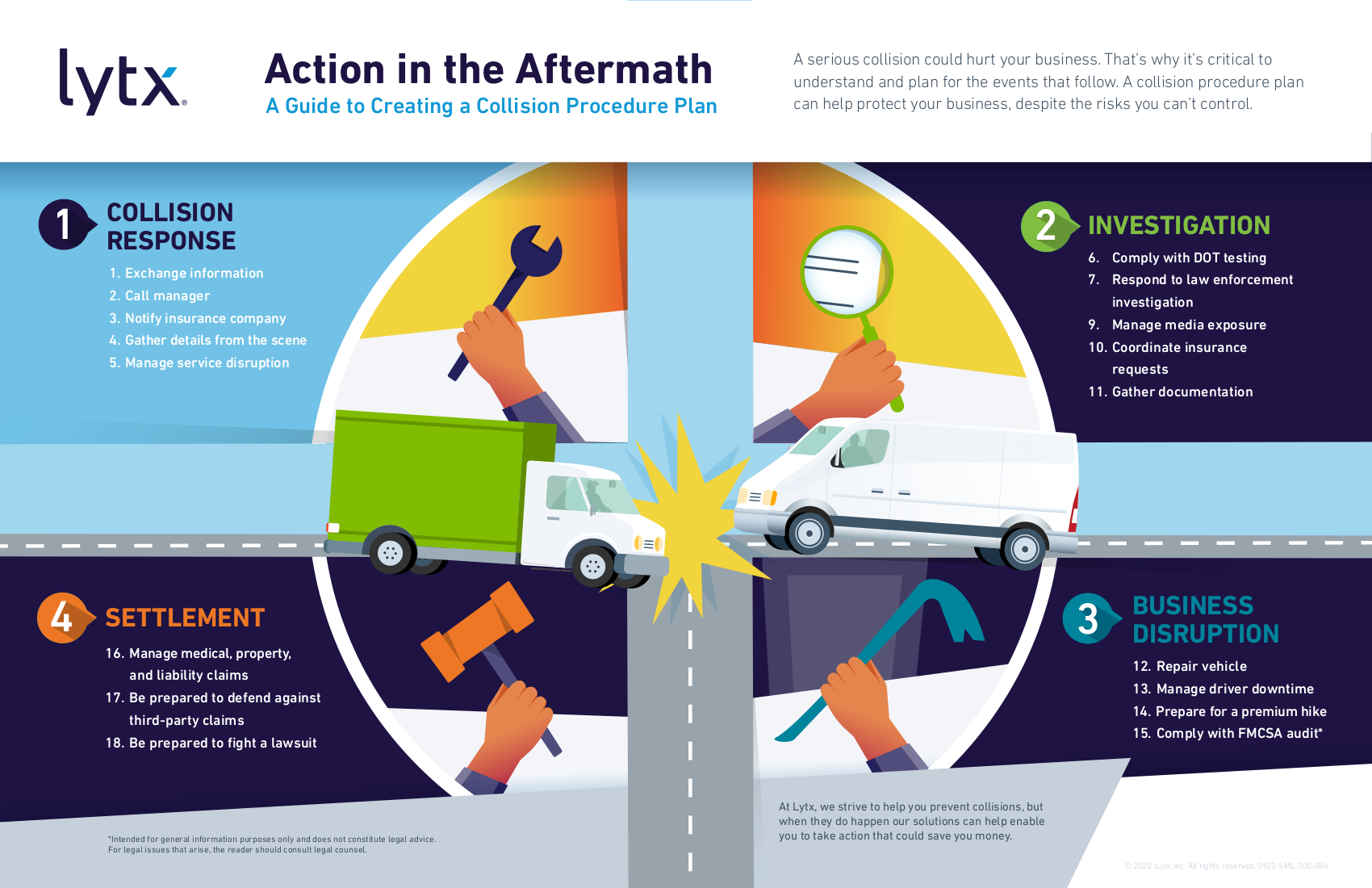 Action in the aftermath collision procedure plan