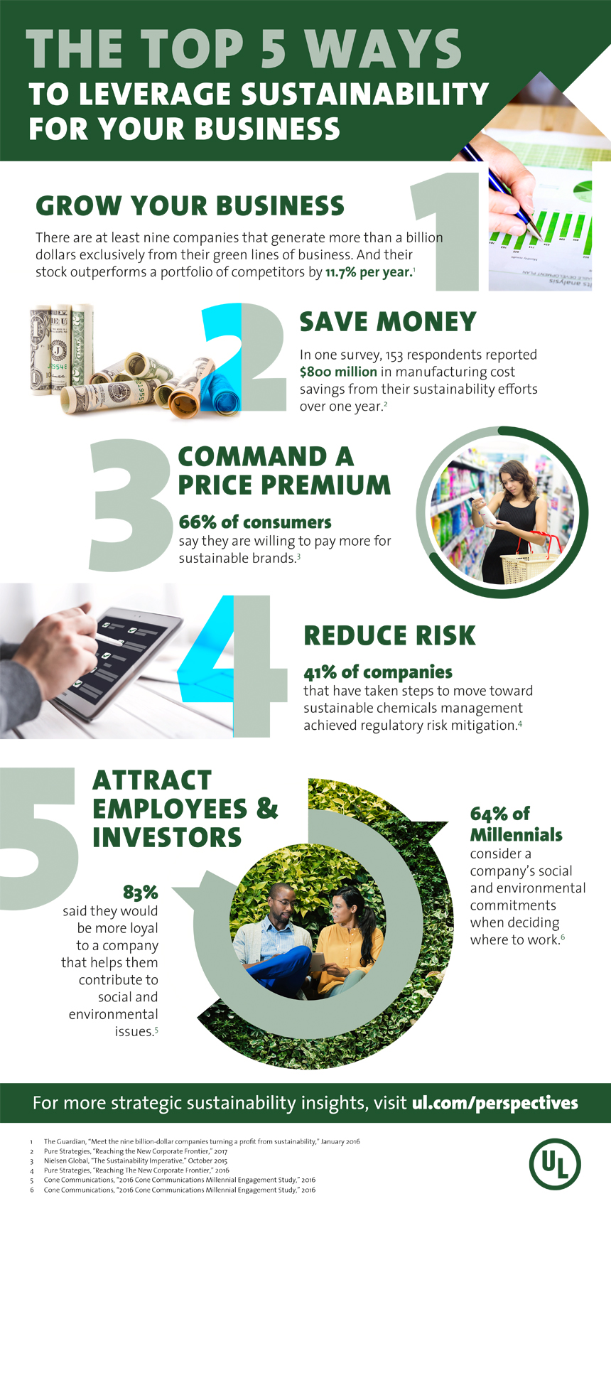 5 ways to leverage strategic sustainability