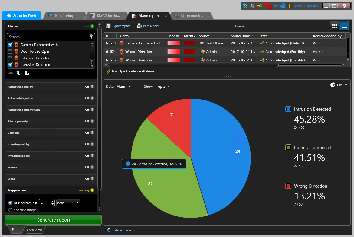 Visual reporting Security Center 5.7