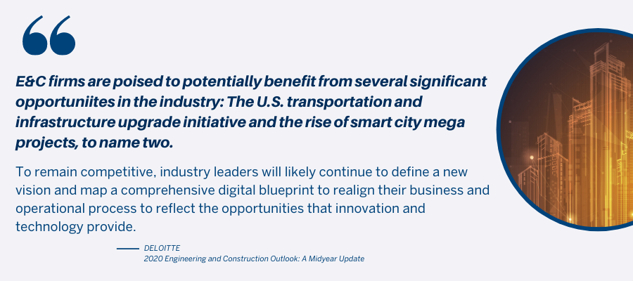 quote from Deloitte 2020 Engineering and Construction Outlook: A Midyear Update