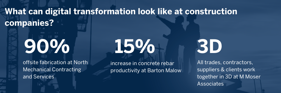 Digital transformation in construction productivity statistics