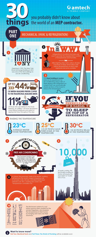 Mechanical Infographic