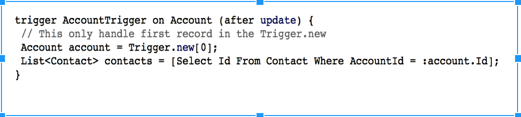 An incorrect apex code example in Salesforce that should only be used to handle the first record in Trigger.new