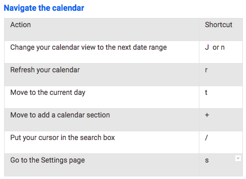 A list of Google Calendar shortcuts to make navigation faster and time management easier