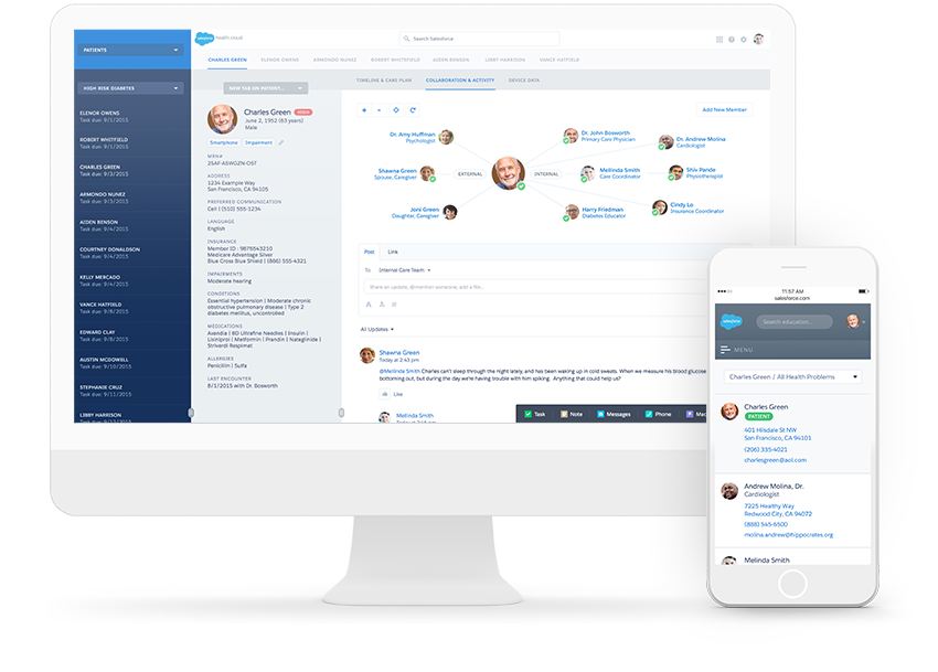 Salesforce Health Cloud dashboard and mobile devices connecting patient and medical professionals