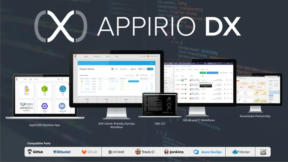 Appirio DX dashboard displayed on different digital screens