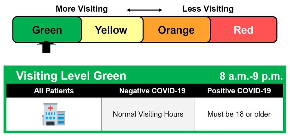 Visitation level green allows normal visiting hours; visitors must be 18 or older