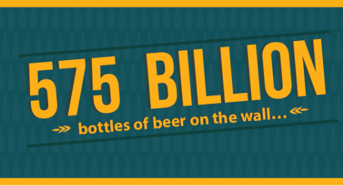 Infographic: Beer Production