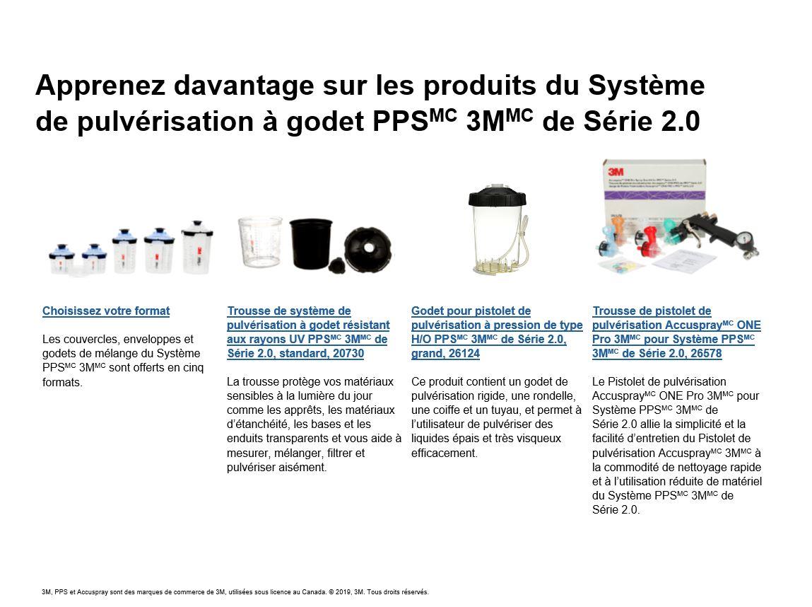 Apprenez davantage sur les produits du Système de pulvérisation à godet PPSMC 3MMC de Série 2.0