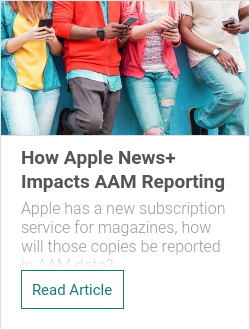 How Apple News+ Impacts AAM Reporting
