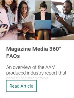 Magazine Media 360° FAQs