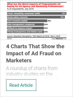 4 Charts That Show the Impact of Ad Fraud on Marketers