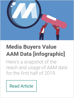 Media Buyers Value AAM Data [infographic]