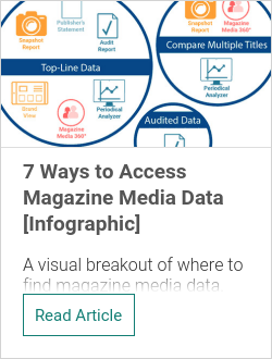 7 Ways to Access Magazine Media Data [Infographic]