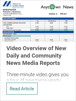 Video Overview of New Daily and Community News Media Reports
