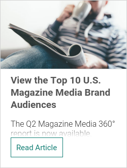 View the Top 10 U.S. Magazine Media Brands