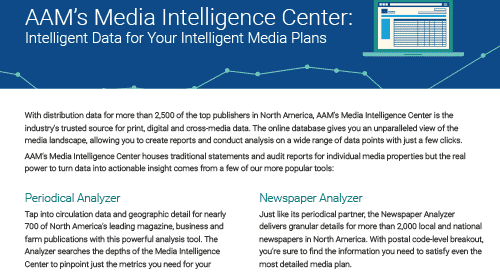 About AAM's Media Intelligence Center