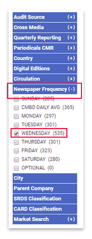 The Newspaper Frequency filter.