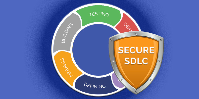 SDLC Security