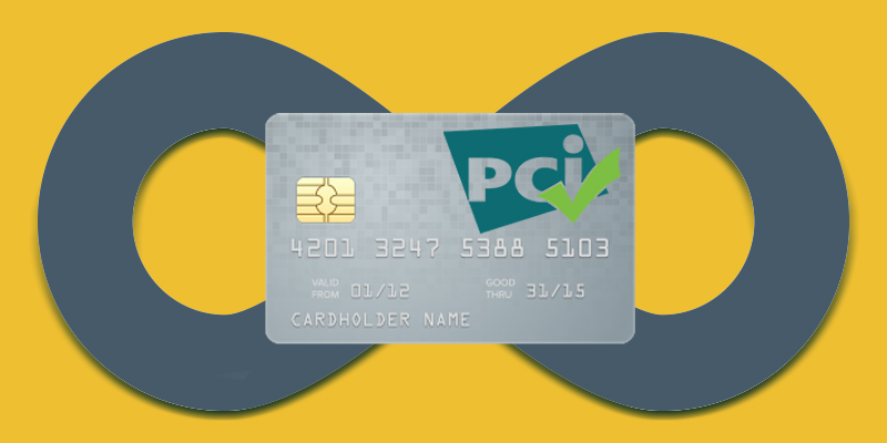 PCI Software Security