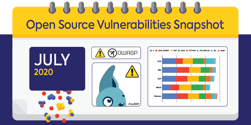 July 2020 Open Source Security Vulnerabilities Snapshot | WhiteSource