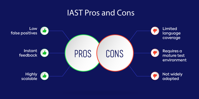 IAST Pros and Cons