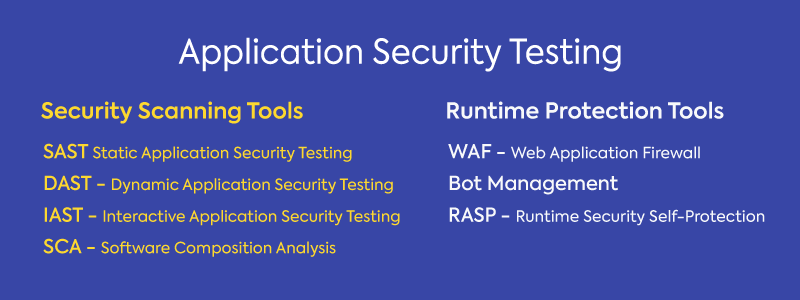 Application Security Testing tools: Security Scanning Tools and Runtime Protection Tools.