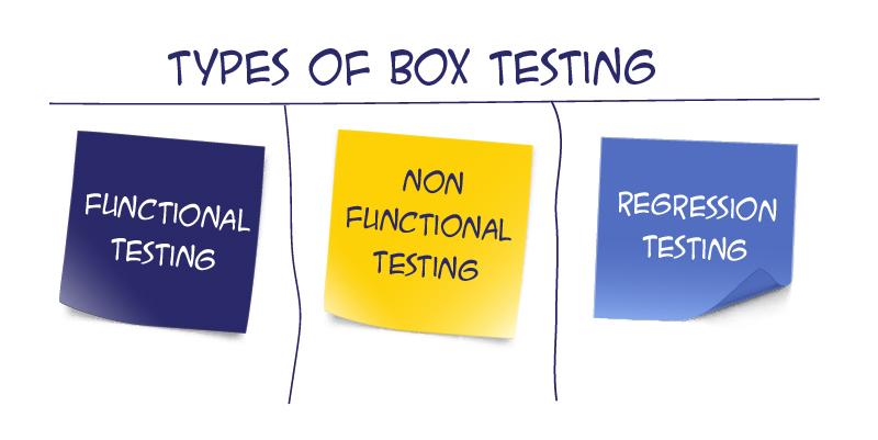 types of black box testing