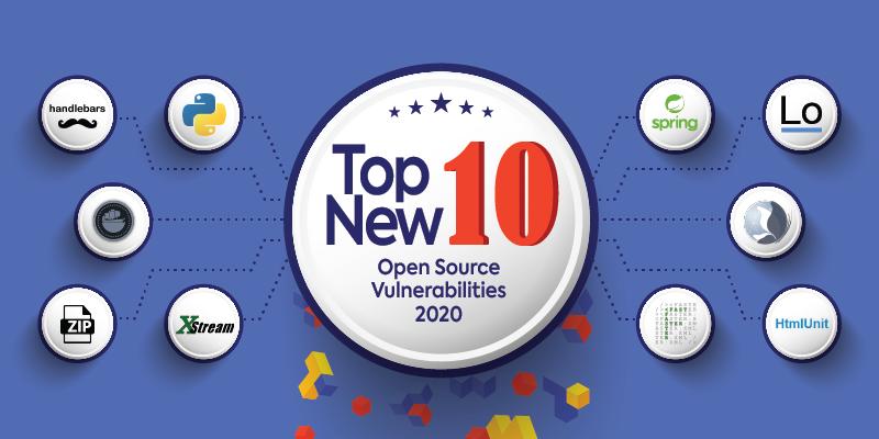 Top 10 Open Source Vulnerabilities In 2020