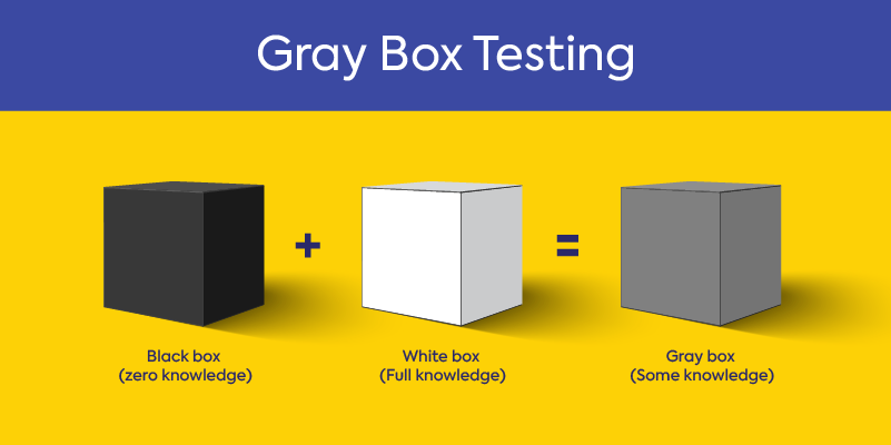 Black box, white box, and gray box testing compared