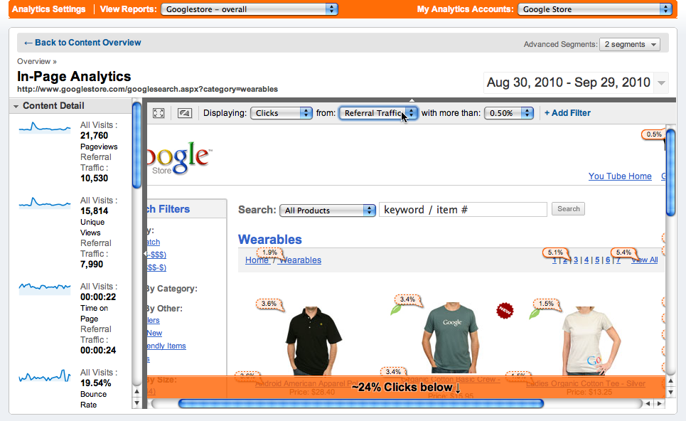 Google Analytics - In-Page Analytics