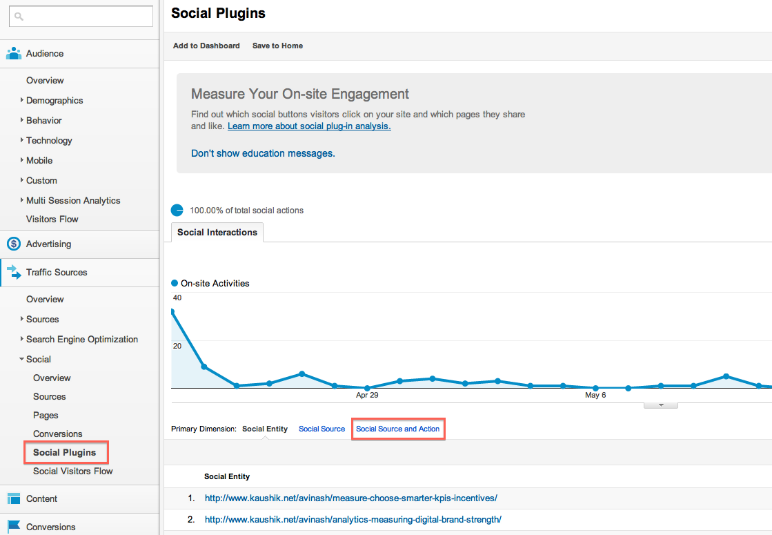 Google Analytics Social Analytics
