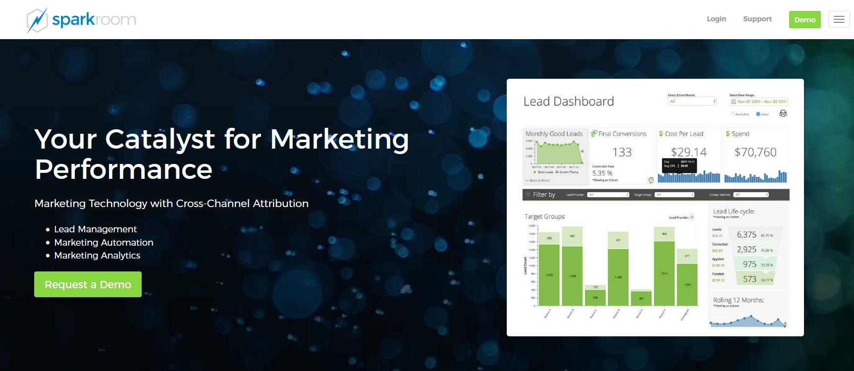 Dms innovates its sparkroom platform to boost client campaign roi marketing landscape is more complex and digitally broad than its ever been said rachel schulties evp of agency services at digital media solutions fandeluxe Gallery
