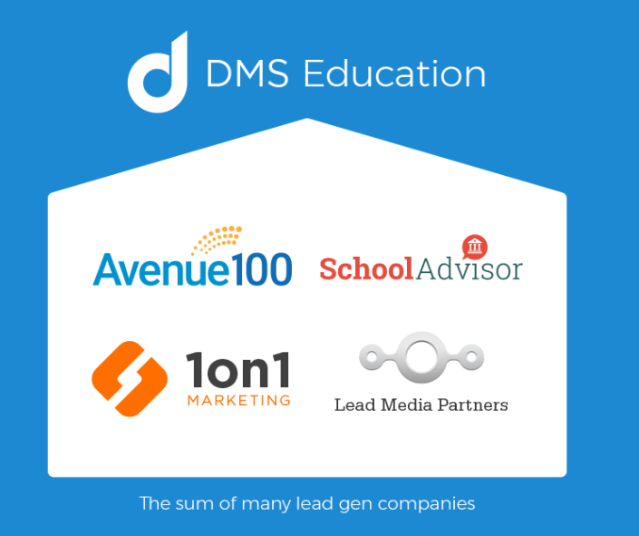 DMS education lead generation