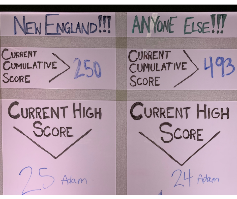 With a total score of 2,046, Anyone Else beat New England by a landslide.