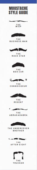 moustache style guide movember marketing