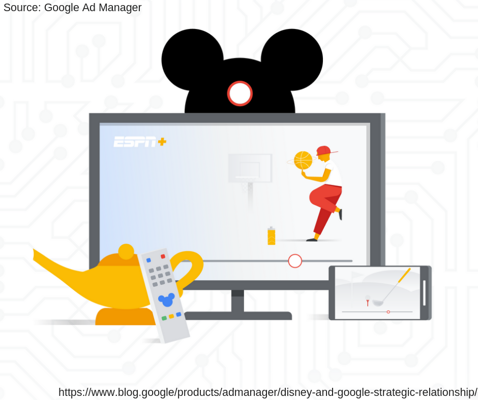 Disney Google Ad Manager