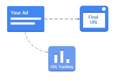 Google Parallel Tracking