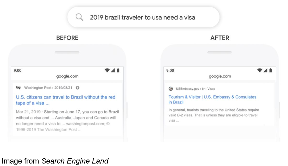 Image from search engine land 2019 brazil travel to usa need a visa before and after BERT